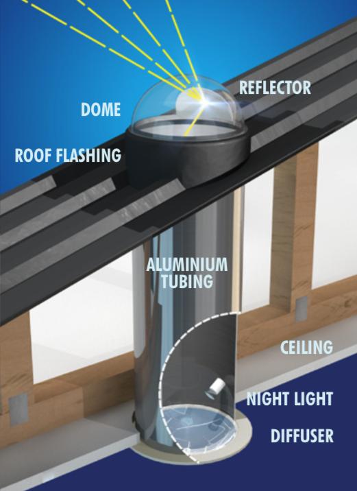 Solar tubes sun tunnels 2