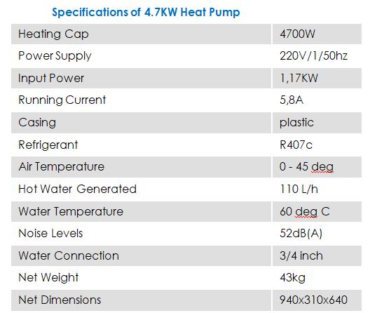 Heatpumps for geaysers 1 specs
