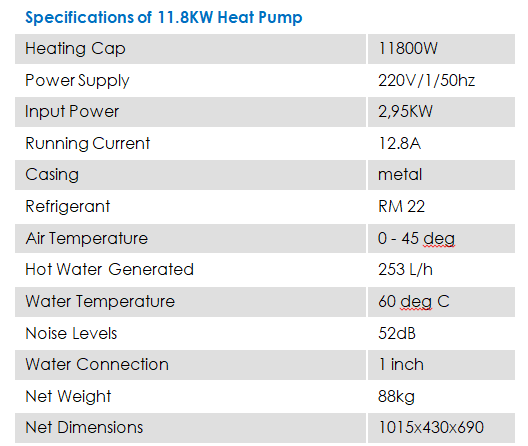 Heat pumps for geysers Specs 2